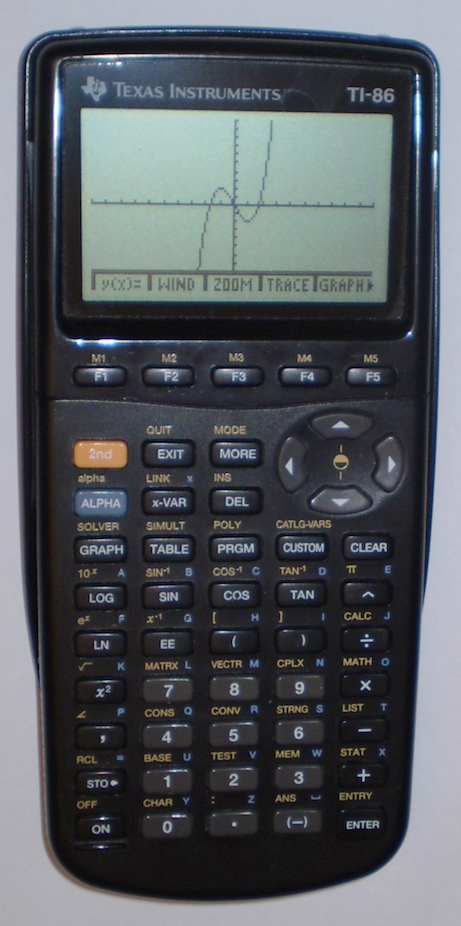 TI-86 Calculator