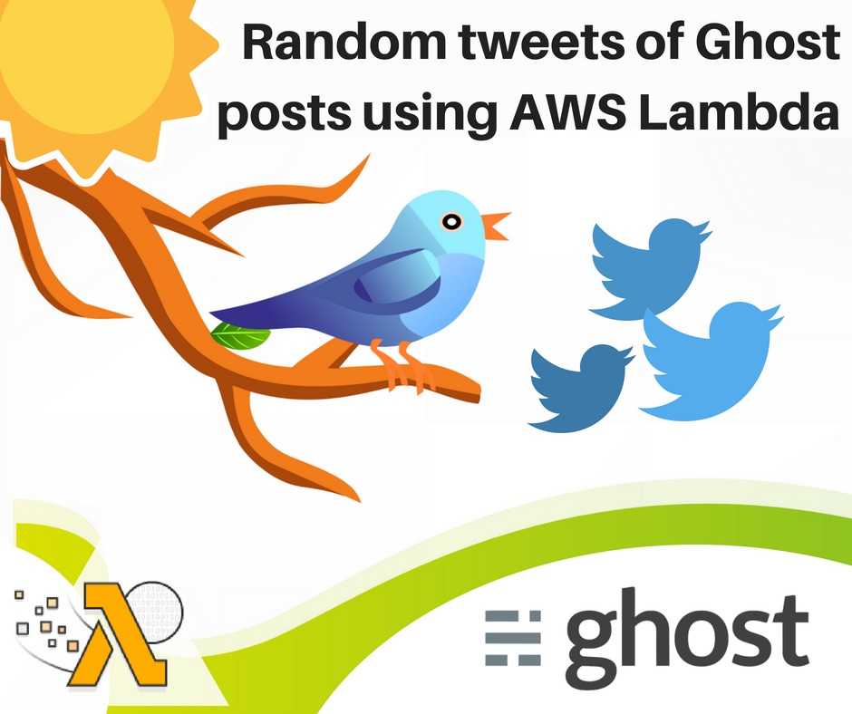 Using AWS Lambda to tweet random blog posts from Ghost
